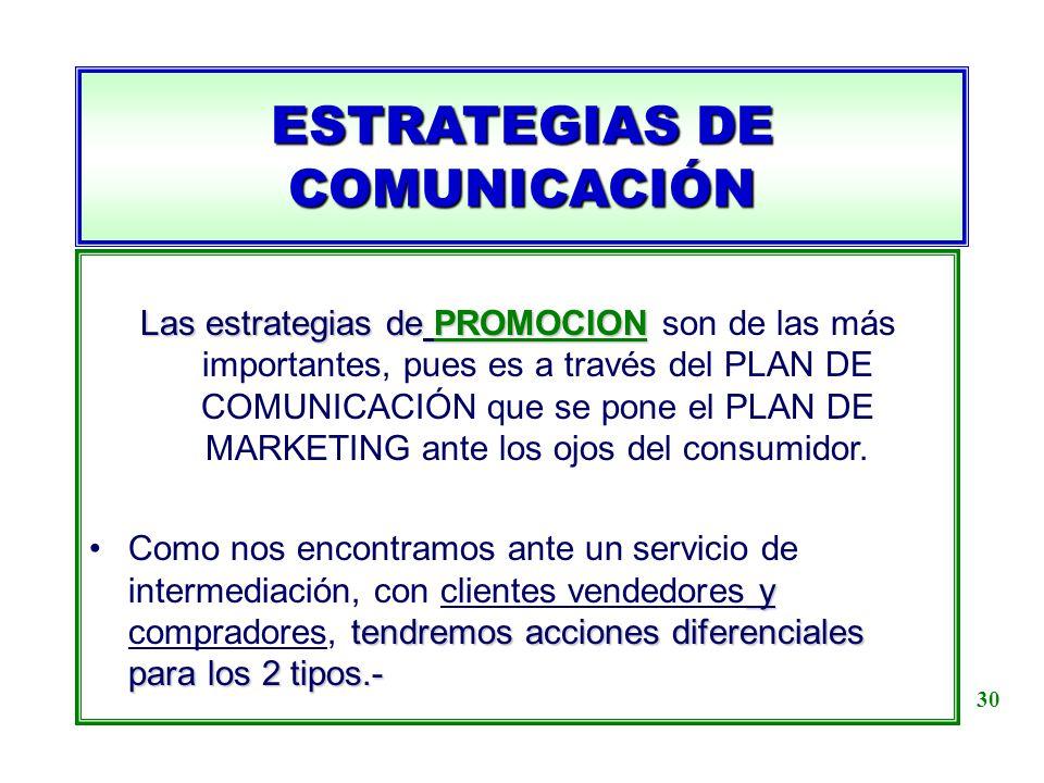 ESTRATEGIAS DE COMUNICACIÓN Las estrategias de PROMOCION Las estrategias de PROMOCION son de las más importantes, pues es a través del PLAN DE COMUNIC