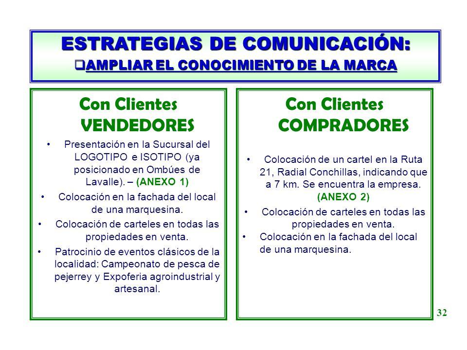 ESTRATEGIAS DE COMUNICACIÓN: AMPLIAR EL CONOCIMIENTO DE LA MARCA AMPLIAR EL CONOCIMIENTO DE LA MARCA Con Clientes VENDEDORES Presentación en la Sucurs