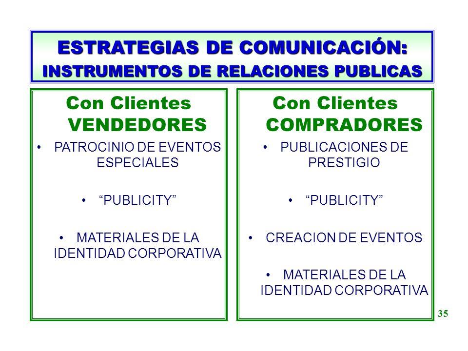 ESTRATEGIAS DE COMUNICACIÓN: INSTRUMENTOS DE RELACIONES PUBLICAS Con Clientes VENDEDORES PATROCINIO DE EVENTOS ESPECIALES PUBLICITY MATERIALES DE LA I