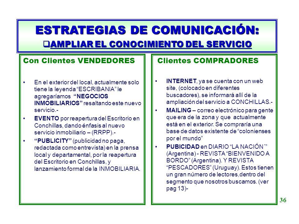 ESTRATEGIAS DE COMUNICACIÓN: AMPLIAR EL CONOCIMIENTO DEL SERVICIO AMPLIAR EL CONOCIMIENTO DEL SERVICIO Con Clientes VENDEDORES En el exterior del loca