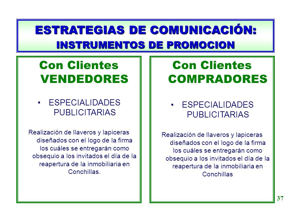 ESTRATEGIAS DE COMUNICACIÓN: INSTRUMENTOS DE PROMOCION Con Clientes VENDEDORES ESPECIALIDADES PUBLICITARIAS Realización de llaveros y lapiceras diseña