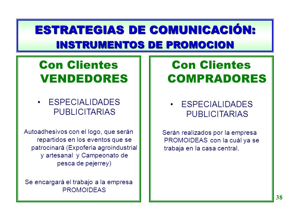 ESTRATEGIAS DE COMUNICACIÓN: INSTRUMENTOS DE PROMOCION Con Clientes VENDEDORES ESPECIALIDADES PUBLICITARIAS Autoadhesivos con el logo, que serán repar