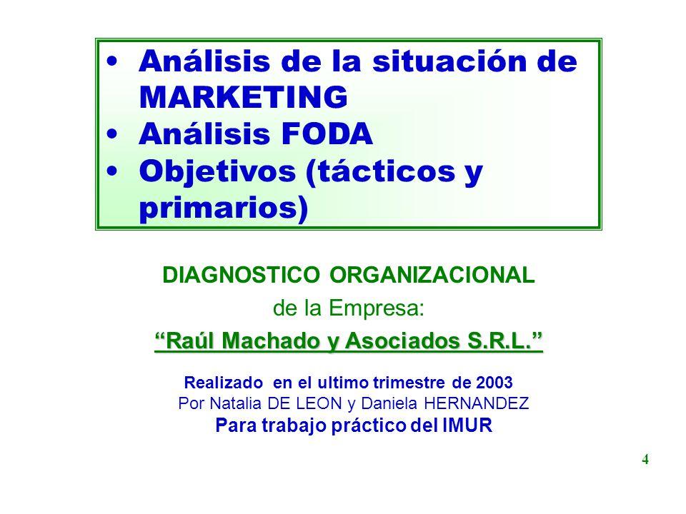 Análisis de la situación de MARKETING Análisis FODA Objetivos (tácticos y primarios) DIAGNOSTICO ORGANIZACIONAL de la Empresa: Raúl Machado y Asociado