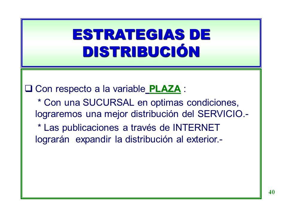 ESTRATEGIAS DE DISTRIBUCIÓN PLAZA Con respecto a la variable PLAZA : * Con una SUCURSAL en optimas condiciones, lograremos una mejor distribución del