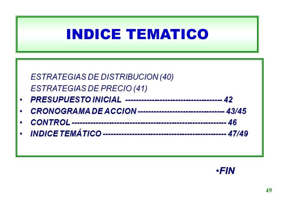 ESTRATEGIAS DE DISTRIBUCION (40) ESTRATEGIAS DE DISTRIBUCION (40) ESTRATEGIAS DE PRECIO (41) ESTRATEGIAS DE PRECIO (41) PRESUPUESTO INICIAL ----------