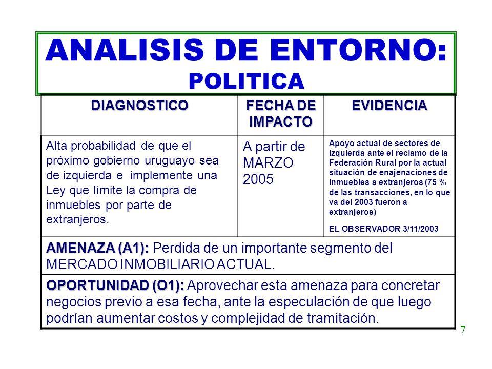 ANALISIS DE ENTORNO: POLITICADIAGNOSTICO FECHA DE IMPACTO EVIDENCIA Alta probabilidad de que el próximo gobierno uruguayo sea de izquierda e implement