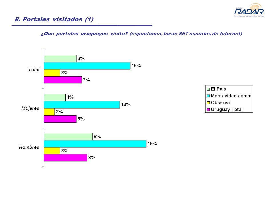 8. Portales visitados (1) ¿Qué portales uruguayos visita? (espontánea, base: 857 usuarios de Internet)