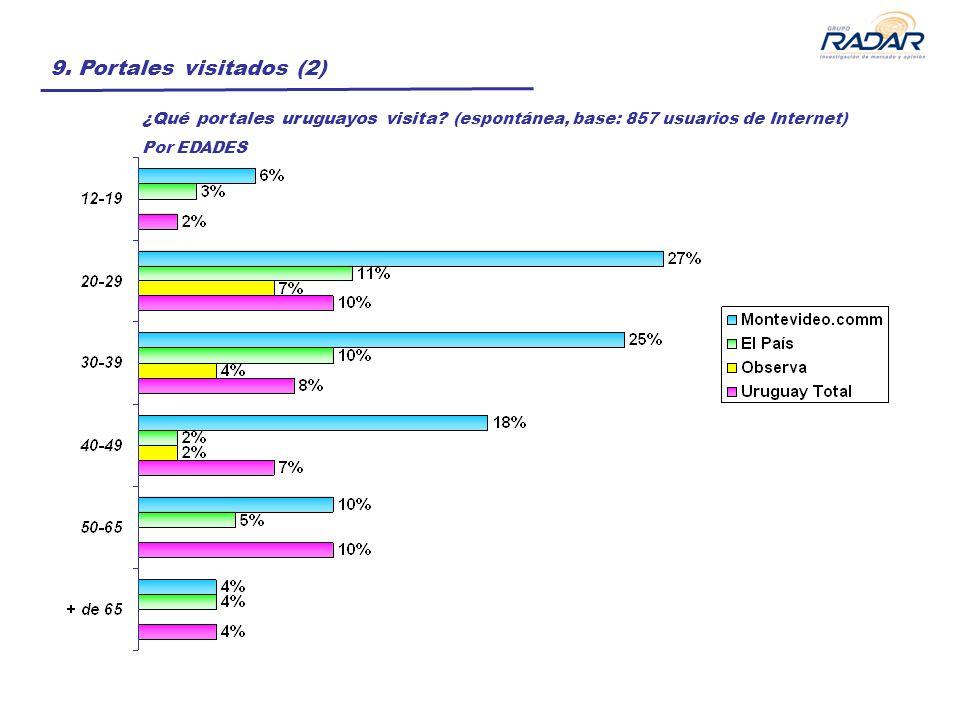 9. Portales visitados (2) ¿Qué portales uruguayos visita? (espontánea, base: 857 usuarios de Internet) Por EDADES