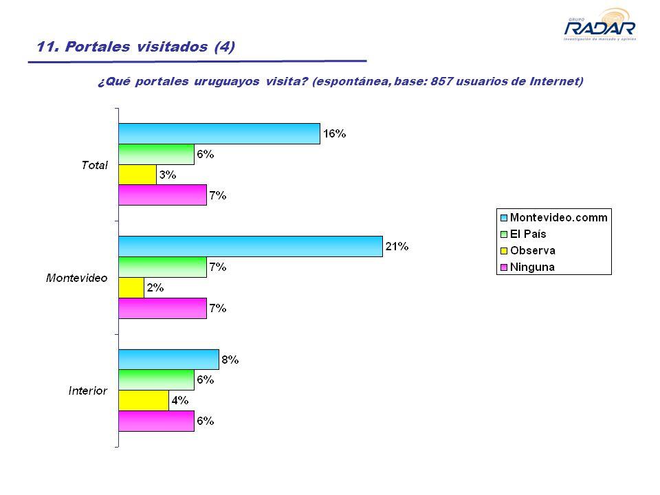 11. Portales visitados (4) ¿Qué portales uruguayos visita? (espontánea, base: 857 usuarios de Internet)