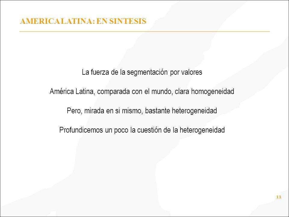 11 AMERICA LATINA: EN SINTESIS La fuerza de la segmentación por valores América Latina, comparada con el mundo, clara homogeneidad Pero, mirada en si mismo, bastante heterogeneidad Profundicemos un poco la cuestión de la heterogeneidad
