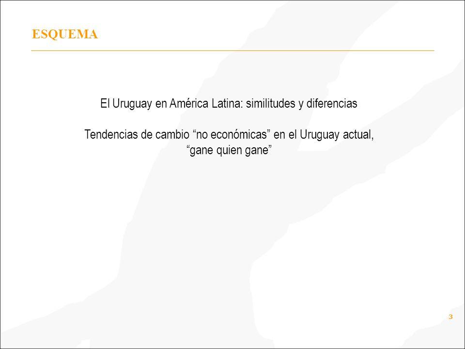 3 ESQUEMA El Uruguay en América Latina: similitudes y diferencias Tendencias de cambio no económicas en el Uruguay actual, gane quien gane