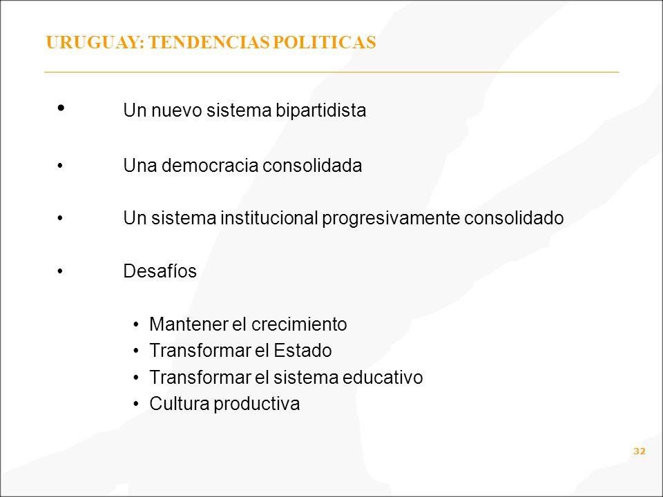 32 Un nuevo sistema bipartidista Una democracia consolidada Un sistema institucional progresivamente consolidado Desafíos Mantener el crecimiento Transformar el Estado Transformar el sistema educativo Cultura productiva URUGUAY: TENDENCIAS POLITICAS