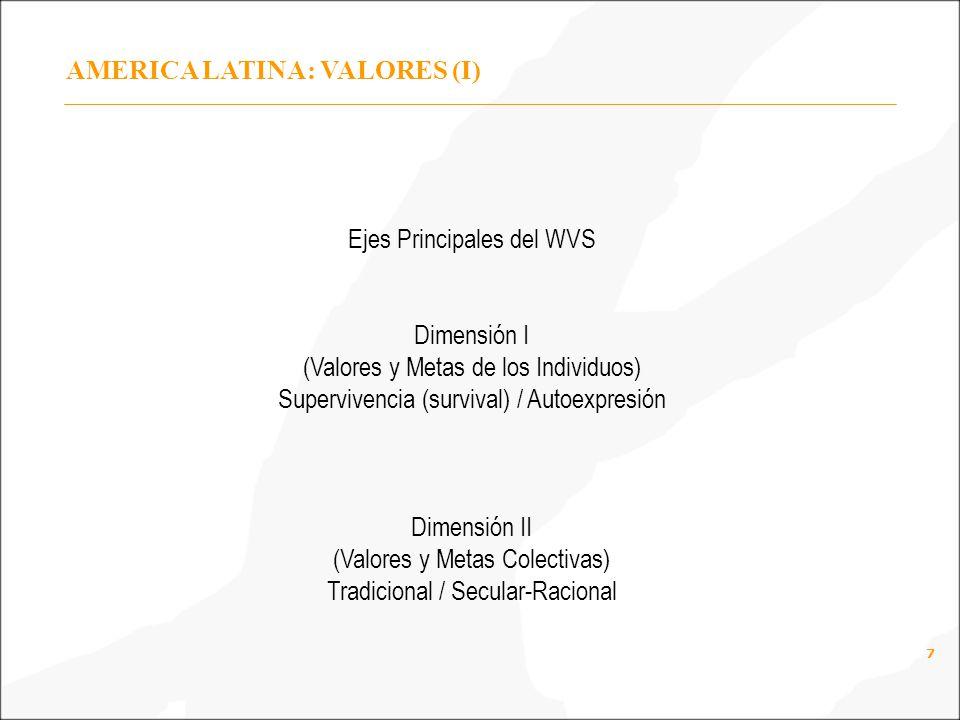 7 AMERICA LATINA: VALORES (I) Ejes Principales del WVS Dimensión I (Valores y Metas de los Individuos) Supervivencia (survival) / Autoexpresión Dimensión II (Valores y Metas Colectivas) Tradicional / Secular-Racional