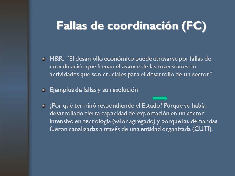 Fallas de coordinación (FC) H&R: El desarrollo económico puede atrasarse por fallas de coordinación que frenan el avance de las inversiones en activid