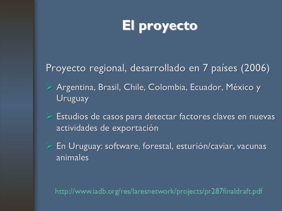Proyecto regional, desarrollado en 7 países (2006) Argentina, Brasil, Chile, Colombia, Ecuador, México y Uruguay Argentina, Brasil, Chile, Colombia, E