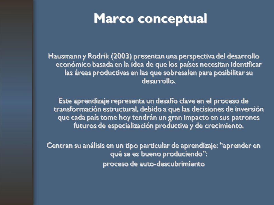 Marco conceptual Hausmann y Rodrik (2003) presentan una perspectiva del desarrollo económico basada en la idea de que los países necesitan identificar
