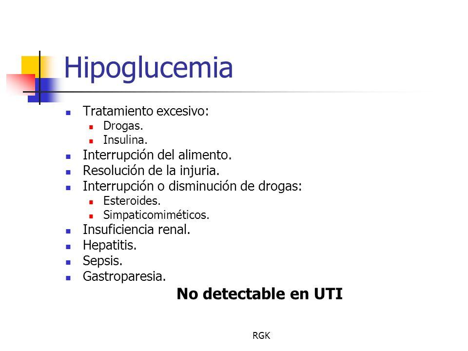 RGK Hipoglucemia Tratamiento excesivo: Drogas.Insulina.