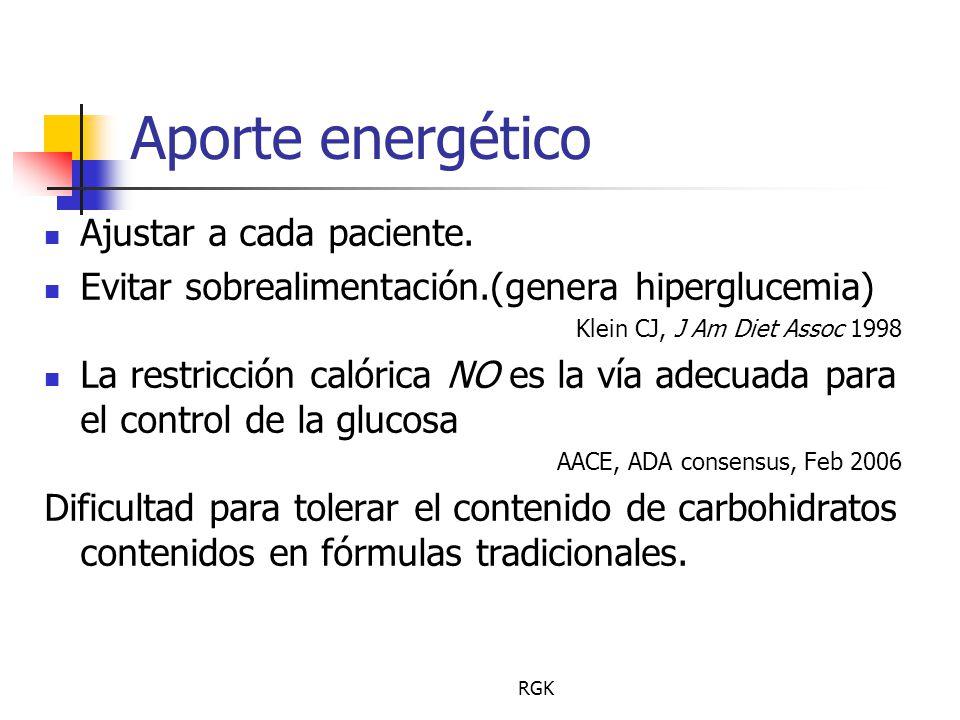 RGK Aporte energético Ajustar a cada paciente.