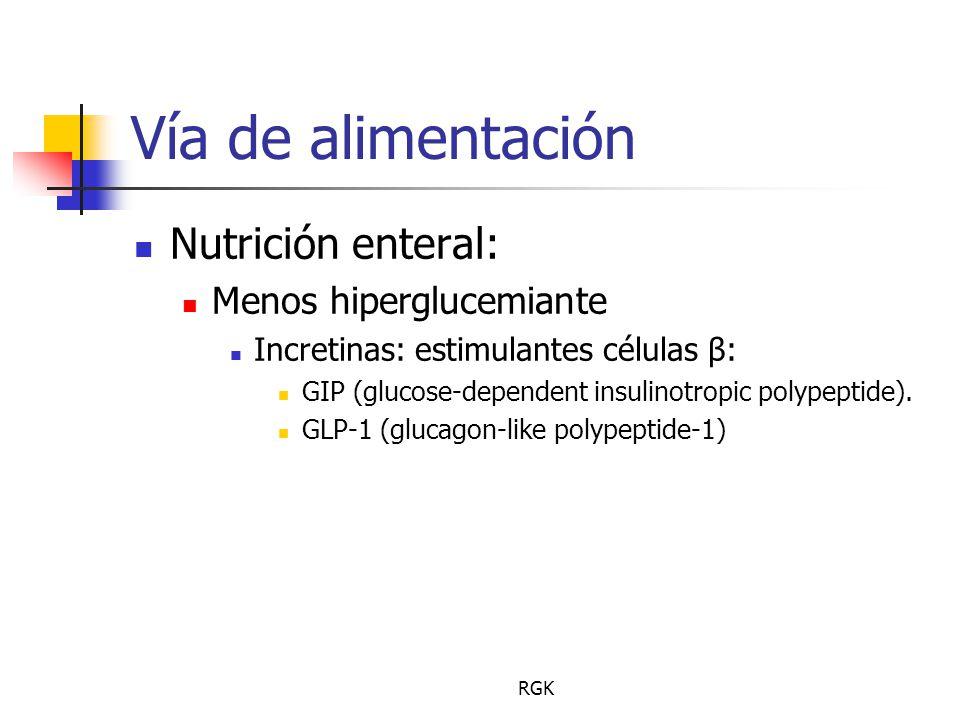 RGK Vía de alimentación Nutrición enteral: Menos hiperglucemiante Incretinas: estimulantes células β: GIP (glucose-dependent insulinotropic polypeptide).