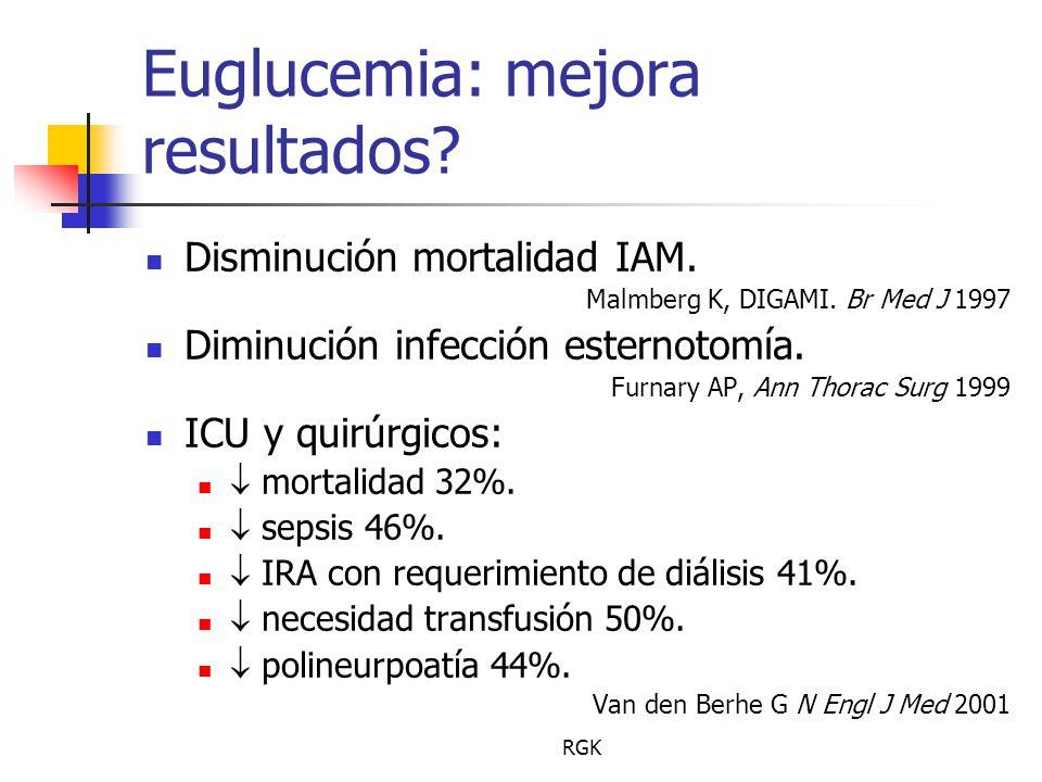 RGK Euglucemia: mejora resultados.Disminución mortalidad IAM.