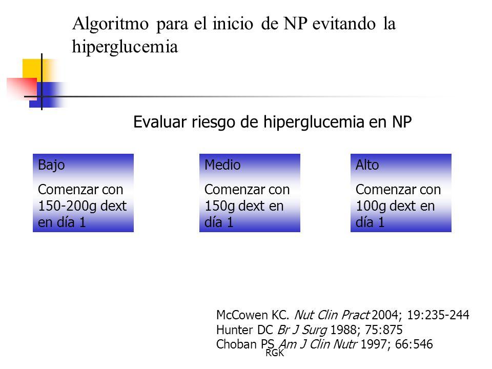 RGK Evaluar riesgo de hiperglucemia en NP Bajo Comenzar con 150-200g dext en día 1 Medio Comenzar con 150g dext en día 1 Alto Comenzar con 100g dext en día 1 Algoritmo para el inicio de NP evitando la hiperglucemia McCowen KC.