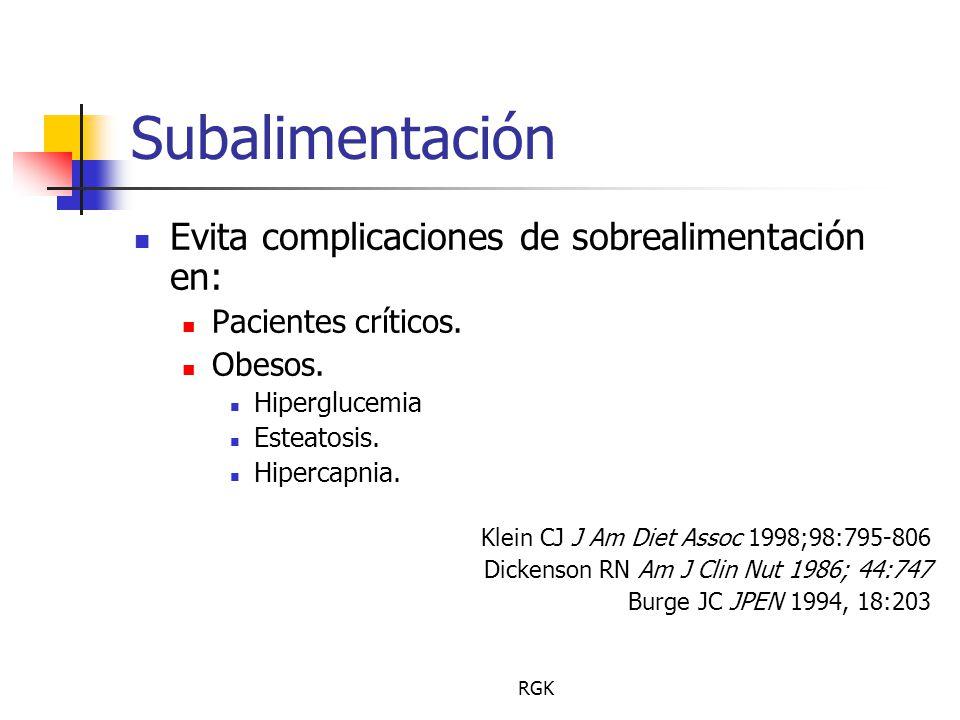 RGK Subalimentación Evita complicaciones de sobrealimentación en: Pacientes críticos.