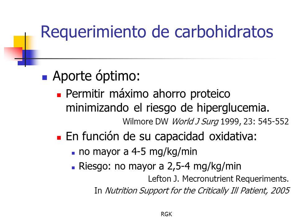 RGK Requerimiento de carbohidratos Aporte óptimo: Permitir máximo ahorro proteico minimizando el riesgo de hiperglucemia.