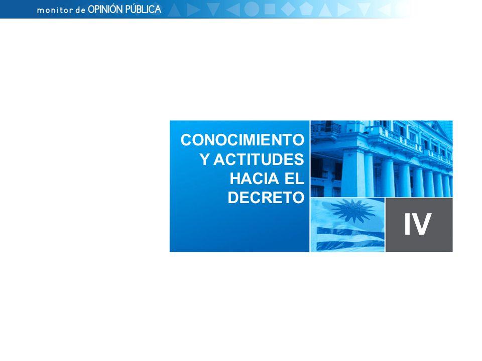 CONOCIMIENTO Y ACTITUDES HACIA EL DECRETO IV