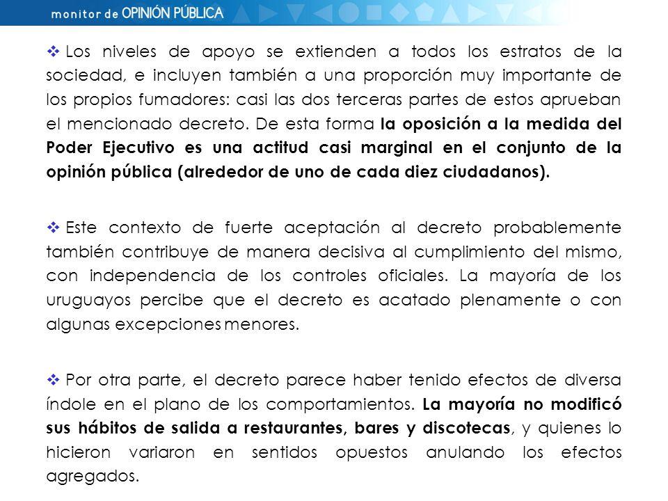 IMPACTO DEL DECRETO SOBRE FRECUENCIA DE SALIDAS (*) (*) En entrevistas como esta nos hemos encontrado con que las personas han reaccionado distinto respecto al decreto.