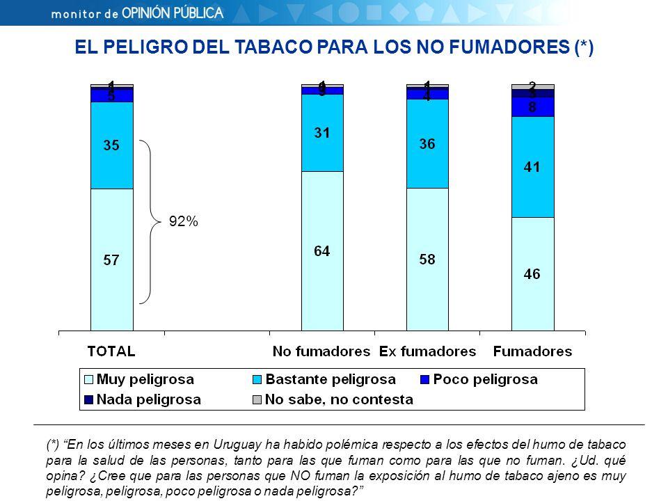 EL PELIGRO DEL TABACO PARA LOS NO FUMADORES (*) (*) En los últimos meses en Uruguay ha habido polémica respecto a los efectos del humo de tabaco para la salud de las personas, tanto para las que fuman como para las que no fuman.