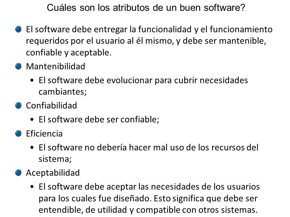 Cuáles son los atributos de un buen software? El software debe entregar la funcionalidad y el funcionamiento requeridos por el usuario al él mismo, y