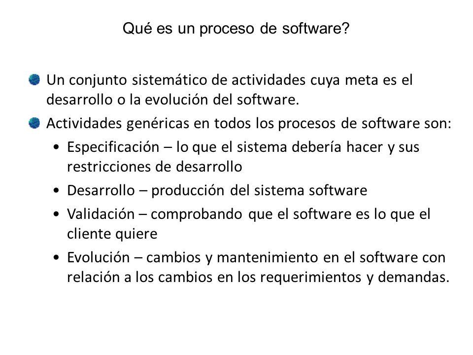 Qué es un proceso de software? Un conjunto sistemático de actividades cuya meta es el desarrollo o la evolución del software. Actividades genéricas en