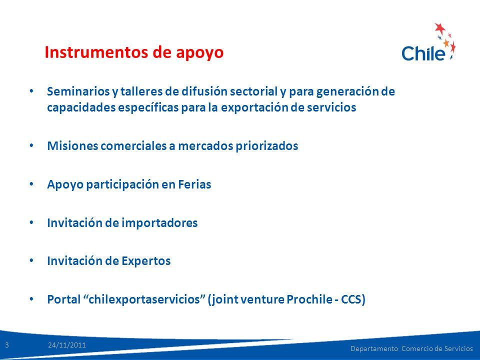 Instrumentos de apoyo Seminarios y talleres de difusión sectorial y para generación de capacidades específicas para la exportación de servicios Mision