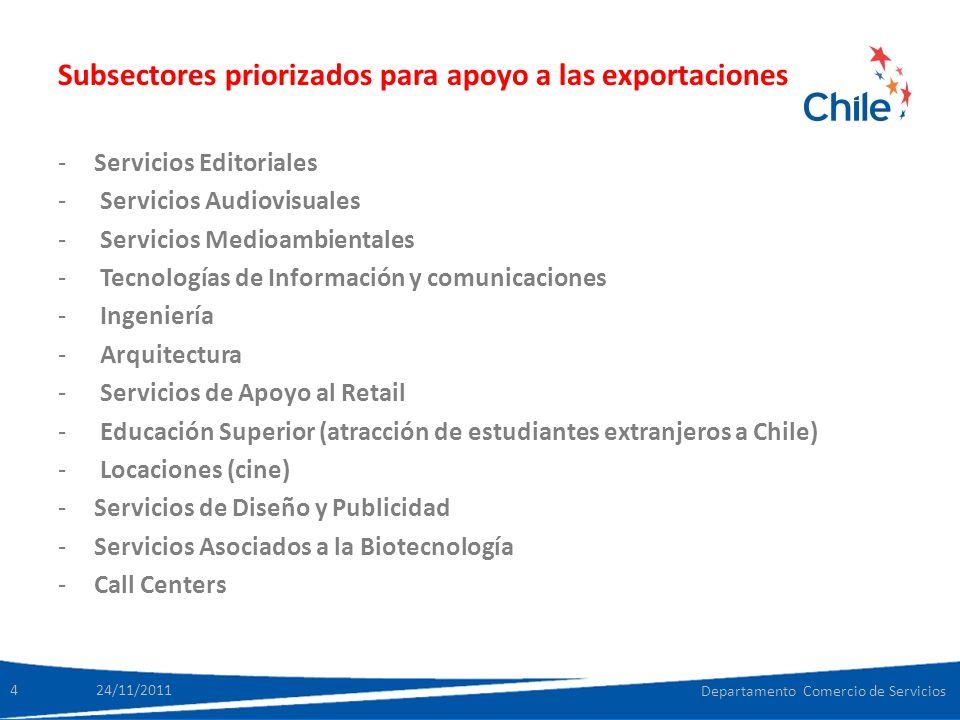 Subsectores priorizados para apoyo a las exportaciones -Servicios Editoriales - Servicios Audiovisuales - Servicios Medioambientales - Tecnologías de Información y comunicaciones - Ingeniería - Arquitectura - Servicios de Apoyo al Retail - Educación Superior (atracción de estudiantes extranjeros a Chile) - Locaciones (cine) -Servicios de Diseño y Publicidad -Servicios Asociados a la Biotecnología -Call Centers 24/11/2011 4 Departamento Comercio de Servicios