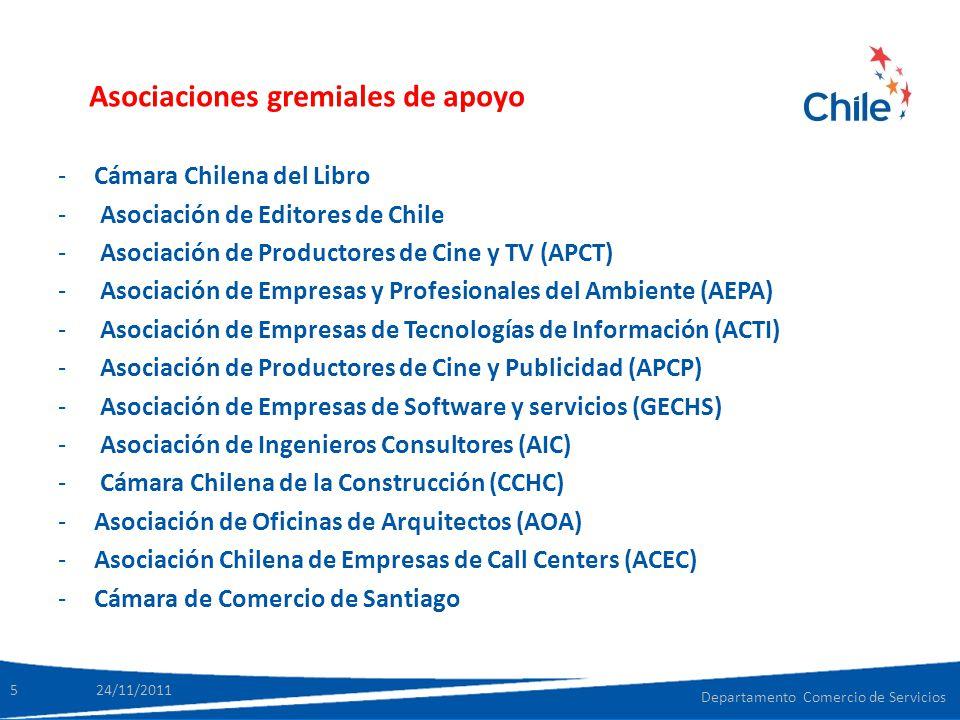 Asociaciones gremiales de apoyo -Cámara Chilena del Libro - Asociación de Editores de Chile - Asociación de Productores de Cine y TV (APCT) - Asociación de Empresas y Profesionales del Ambiente (AEPA) - Asociación de Empresas de Tecnologías de Información (ACTI) - Asociación de Productores de Cine y Publicidad (APCP) - Asociación de Empresas de Software y servicios (GECHS) - Asociación de Ingenieros Consultores (AIC) - Cámara Chilena de la Construcción (CCHC) -Asociación de Oficinas de Arquitectos (AOA) -Asociación Chilena de Empresas de Call Centers (ACEC) -Cámara de Comercio de Santiago 24/11/2011 5 Departamento Comercio de Servicios