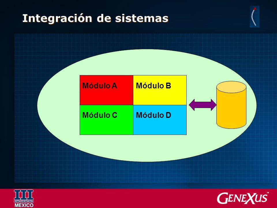 Módulo AMódulo B Módulo C Módulo D Integración de sistemas