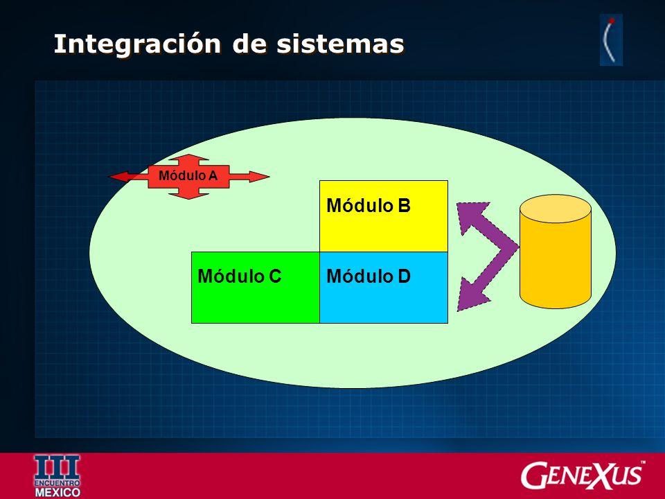 Módulo B Módulo CMódulo D Integración de sistemas Módulo A