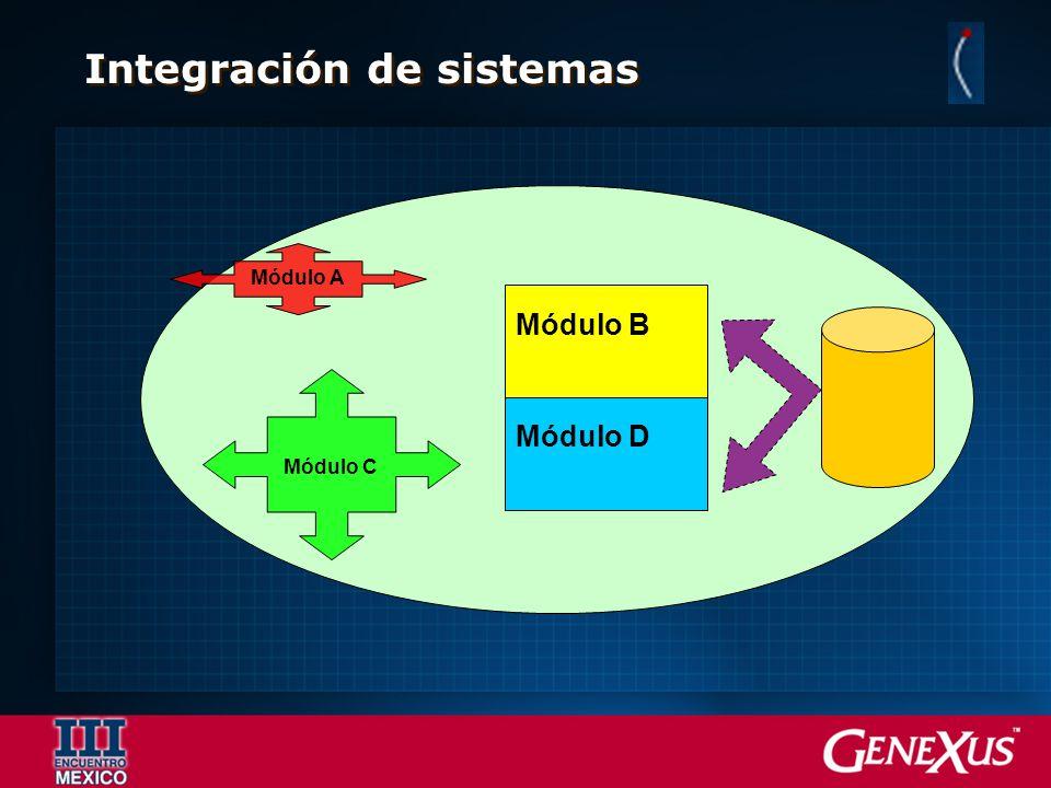 Módulo B Módulo D Integración de sistemas Módulo A Módulo C