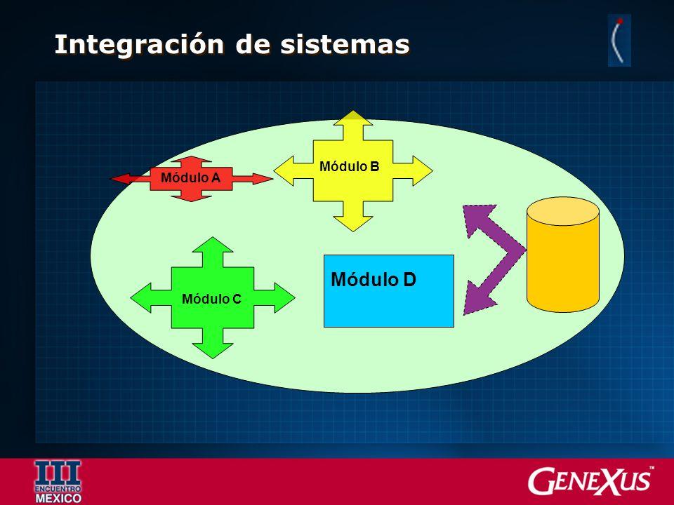 Módulo D Integración de sistemas Módulo A Módulo C Módulo B