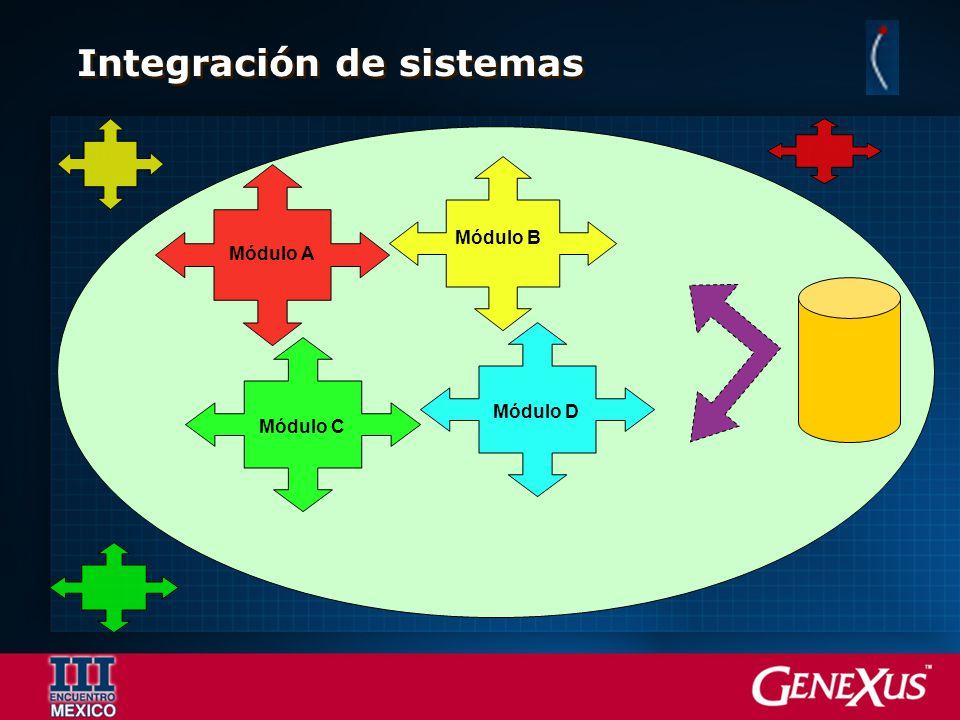 Integración de sistemas Módulo A Módulo B Módulo C Módulo D