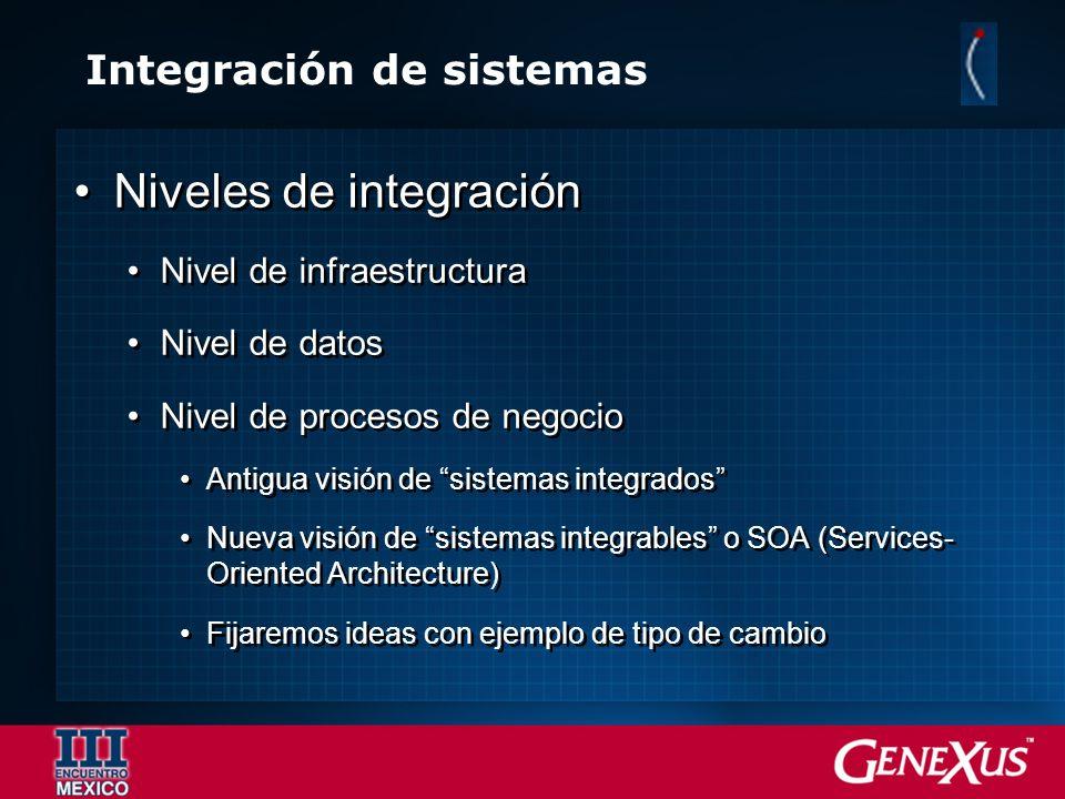 Integración de sistemas Niveles de integración Nivel de infraestructura Nivel de datos Nivel de procesos de negocio Antigua visión de sistemas integra