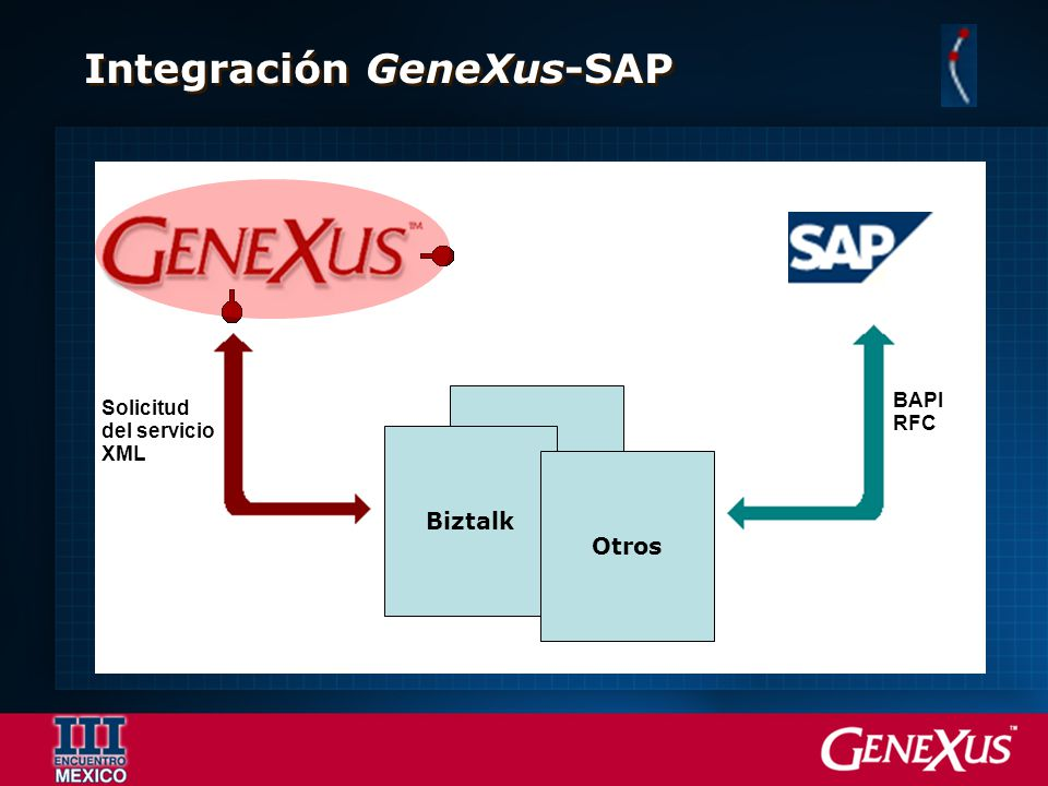 Integración GeneXus-SAP Sap Business Connector Biztalk Otros Solicitud del servicio XML BAPI RFC