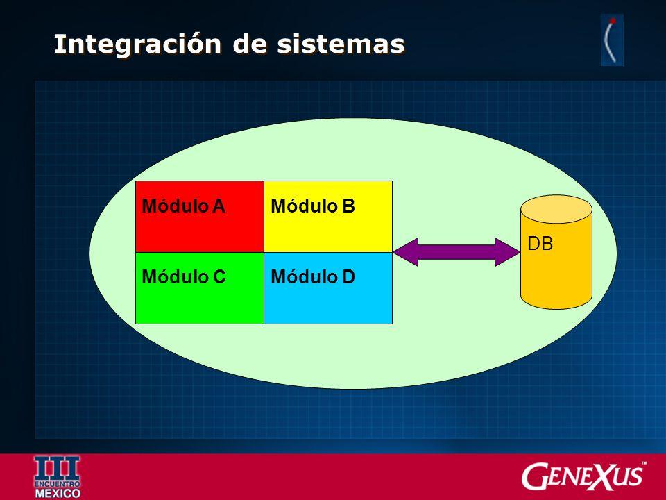 Módulo AMódulo B Módulo C Módulo D DB Integración de sistemas