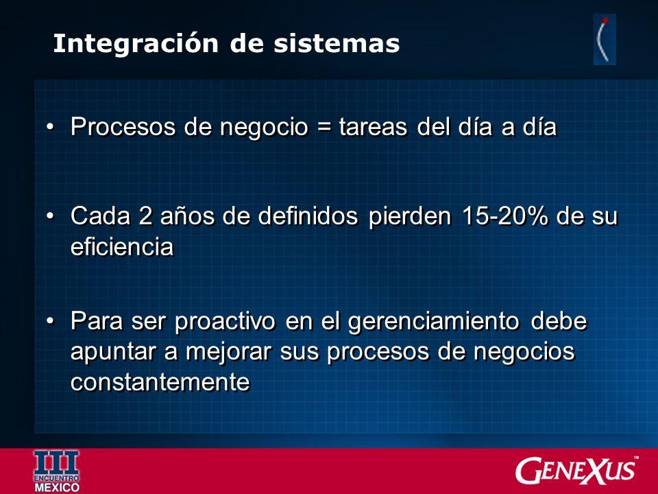 Integración de sistemas Procesos de negocio = tareas del día a día Cada 2 años de definidos pierden 15-20% de su eficiencia Para ser proactivo en el g