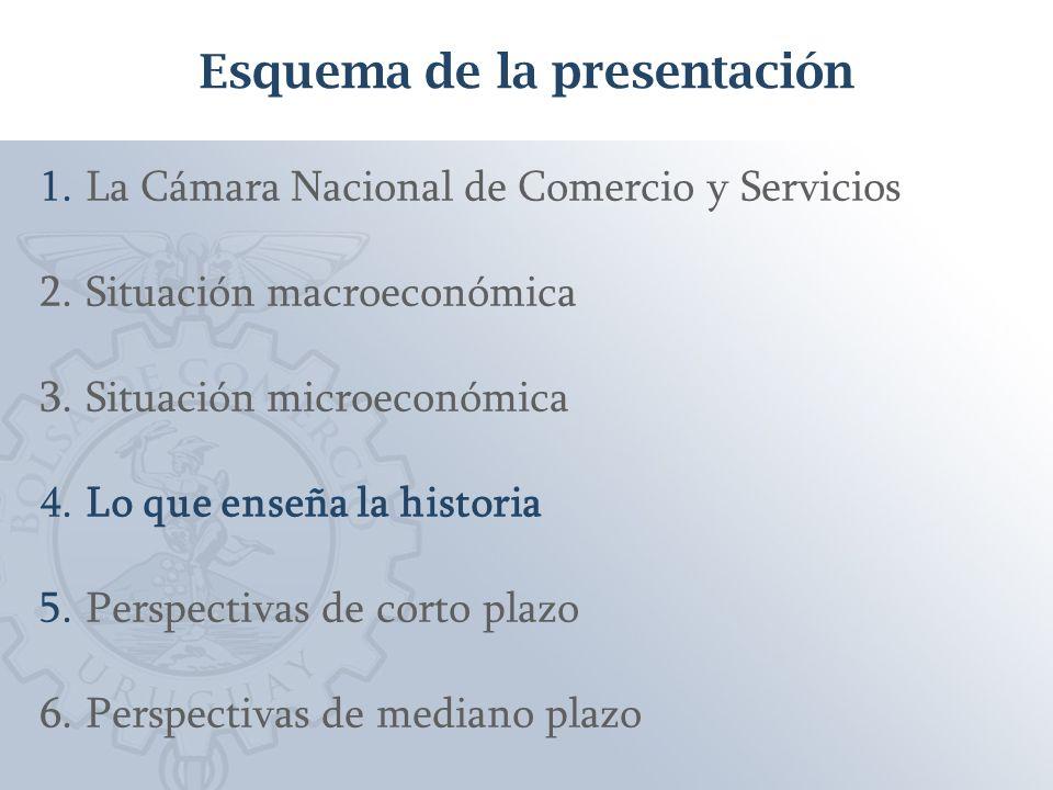 Esquema de la presentación 1. La Cámara Nacional de Comercio y Servicios 2.