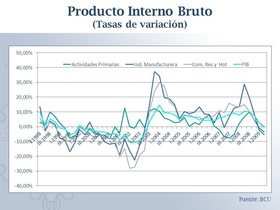 Evolución de las Exportaciones (Datos en miles de U$S) Fuente: BCU Las exportaciones aumentaron un 2.47% entre setiembre 2 009- setiembre 2008, sin embargo en el acumulado a setiembre 2009 respecto a setiembre 2008, disminuyeron un 12.86%.