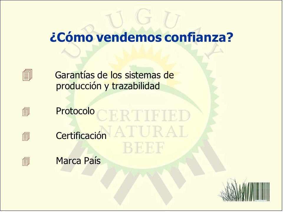 ¿Cómo vendemos confianza? 4 Garantías de los sistemas de producción y trazabilidad 4 Protocolo 4 Certificación 4 Marca País