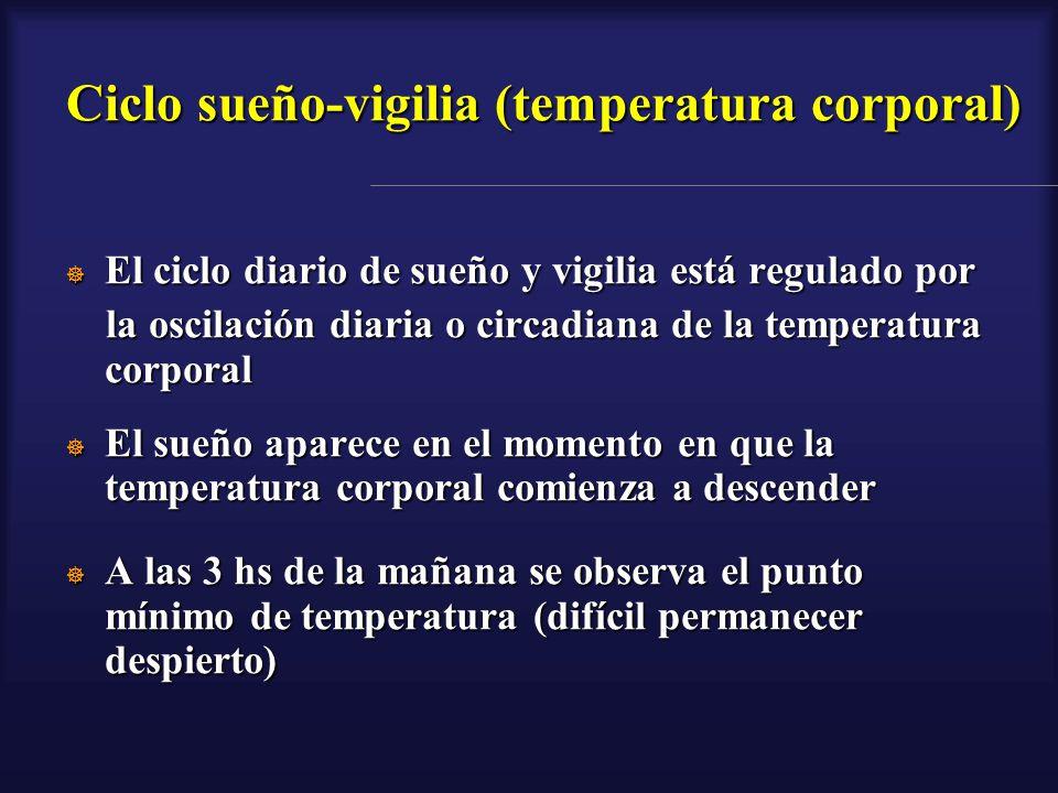 Ciclo sueño-vigilia (temperatura corporal) El ciclo diario de sueño y vigilia está regulado por El ciclo diario de sueño y vigilia está regulado por l