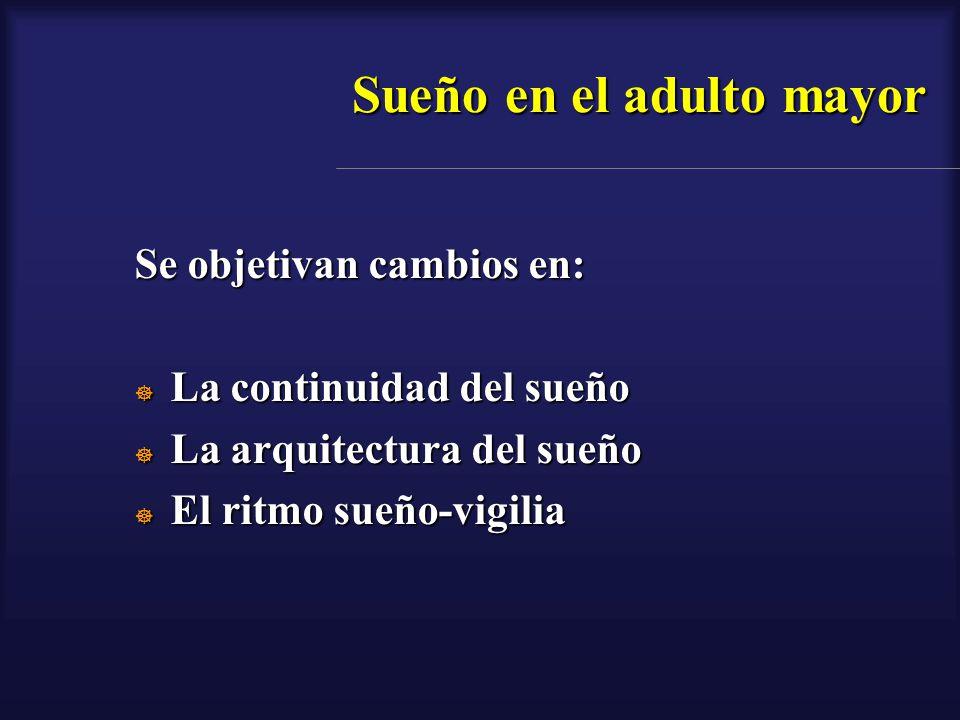 Evaluación Médica Dolor crónico (artropatías) Dolor crónico (artropatías) Endocrinopatías (disfunciones tiroideas) Endocrinopatías (disfunciones tiroideas) Patología cardiovascular (I.