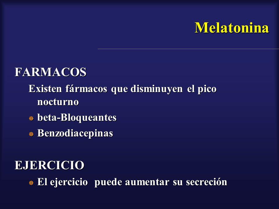Melatonina FARMACOS Existen fármacos que disminuyen el pico nocturno beta-Bloqueantes beta-Bloqueantes Benzodiacepinas BenzodiacepinasEJERCICIO El eje
